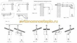 схемы правильного монтажа и подключения дымовых труб