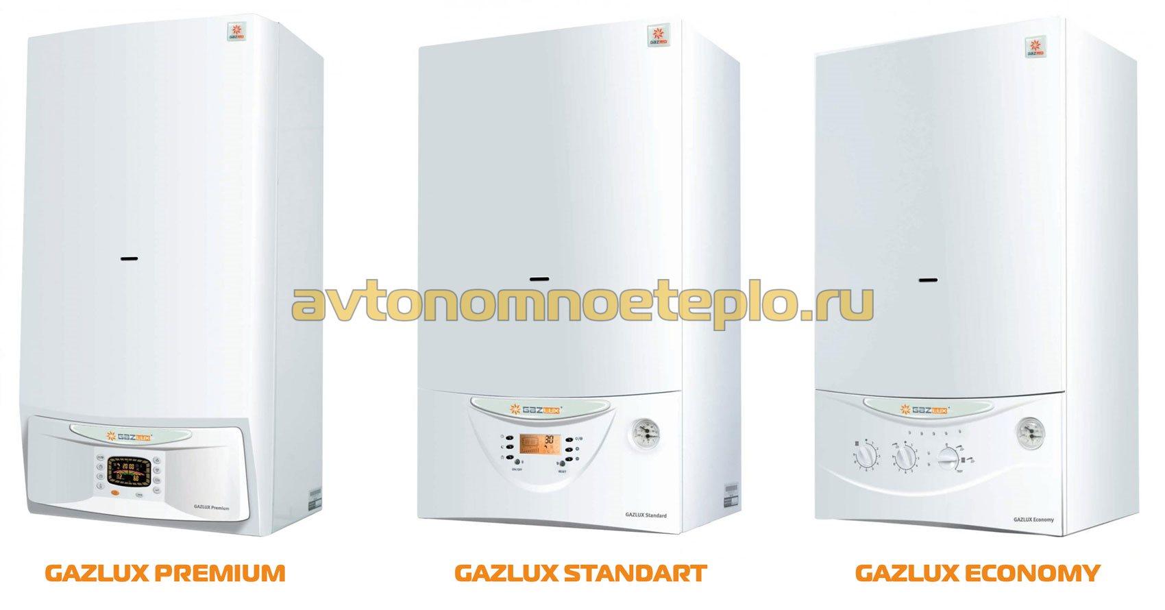 модельный ряд котлов марки Gazlux