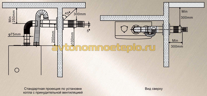 схема подключения котла с принудительной вентиляцией