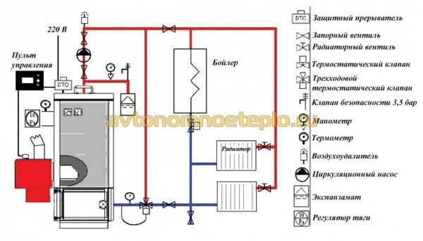 монтажная схема системы обогрева с котлом OPOP