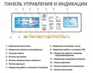 панель управления котлом