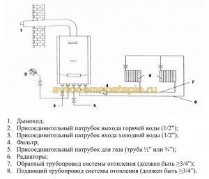 схема как должна быть выполнена обвязка