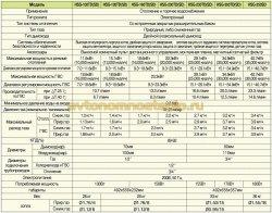 тех-характеристики навесного оборудования