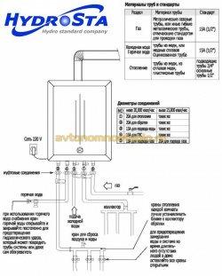 схема подключения труб отопления к котлу
