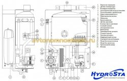 конструкция котла Hydrosta