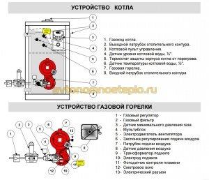 схема устройства котла и горелки