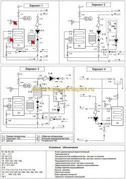 несколько способов правильного подключения системы отопления