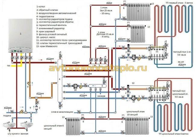схематичное обозначение подсоединения котла к системе обогрева жилья