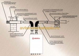 изображение правильного монтажа двухтрубной системы воздухозабора и дымоотведения