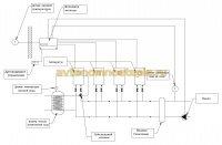 схема каскадного подключения нескольких котлов