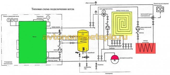 схема правильного расположения узлов и агрегатов при обвязке котла