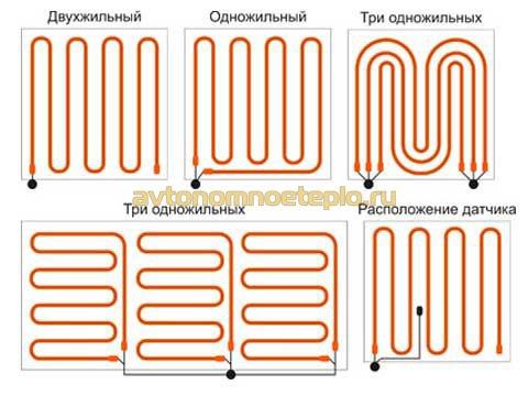 варианты раскладки кабеля по полу