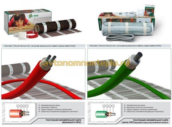 устройство одножильного и двужильного кабелей