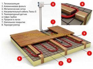 схема подключение тёплого кабельного пола под деревянным настилов