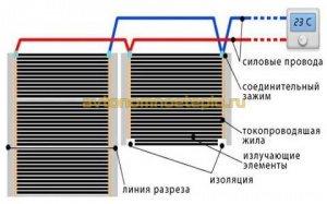 схема укладки и подлючения ИК пленки