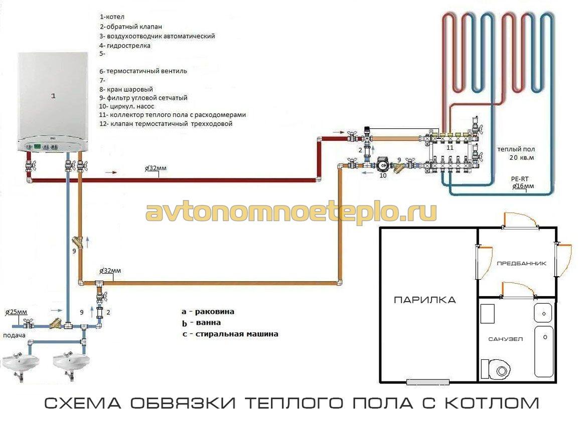 схема обвязки теплого пола с котлом в бане+схематичное обозначение обвязки котла с тёплым полом
