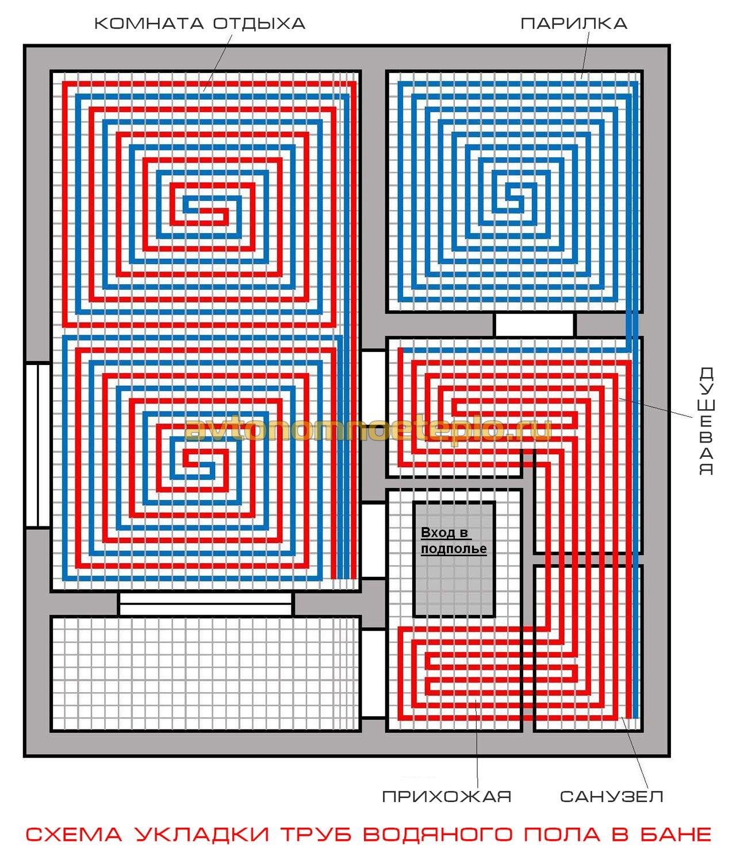 схема укладки водяных контуров в помещениях бани+схематичное изображение укладки трубы