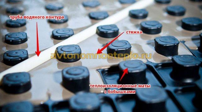 заливка трубы на матах с бобышками