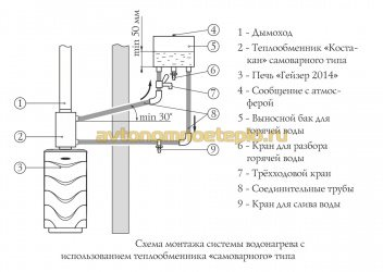 подключение бака для нагрева воды с теплообменником самоварного типа