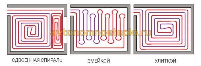 типы раскладки трубы