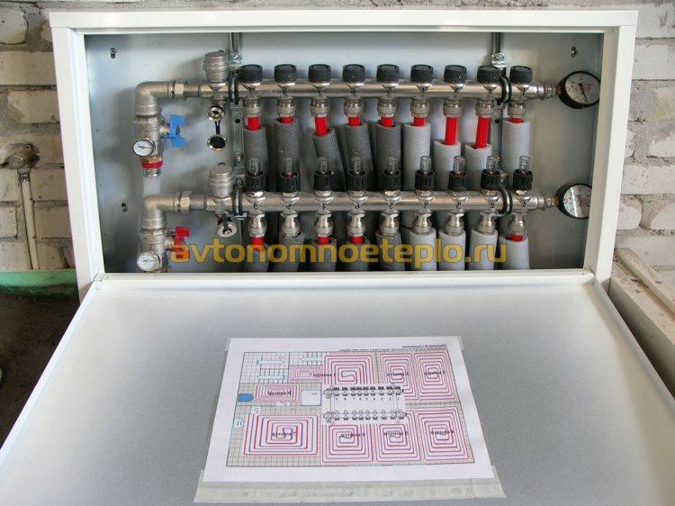 коллекторный шкаф в сборе с инструкцией по расположению контуров
