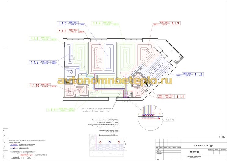 схема раскладки водяного пола в городской квартире