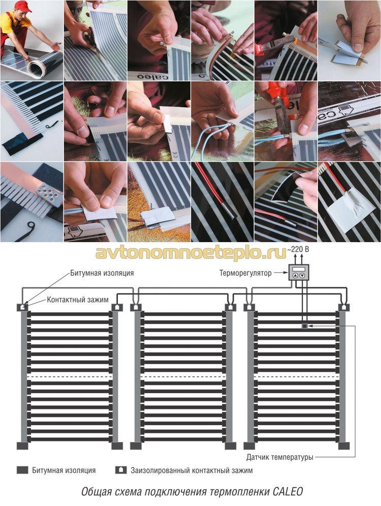 этапы укладки и подсоединения ИК плёнки Калео
