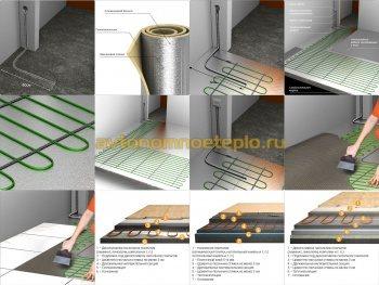 этапы установки оборудования и укладки кабеля пола ТеплоЛюкс