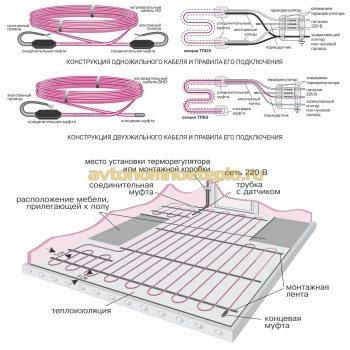 схема подсоединения и раскладки одно и двухжильных кабелей ТеплоЛюкс