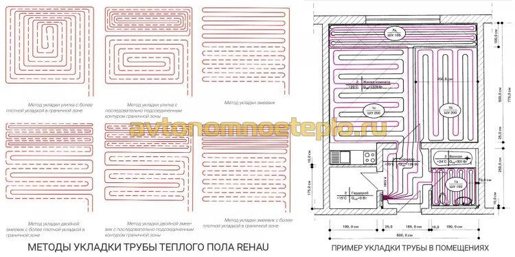 правила укладки трубы и примеры монтажа водяного пла Рехау