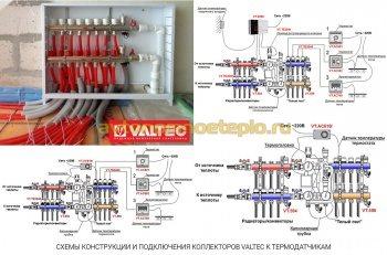 различные варианты конструкции коллекторов Valtec