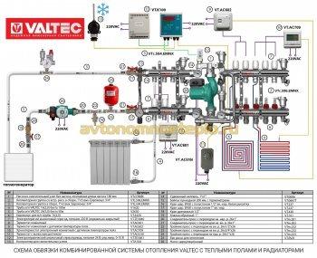 схема монтажа комбинированный системы отопления с комплектующими Valtec