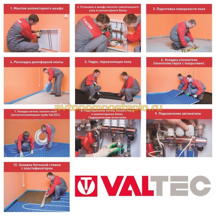 пошаговая инструкция монтажа тёплого обогрева полов от компании Valtec