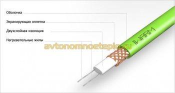 двухжильный кабель IWARM