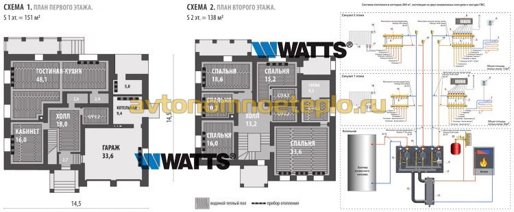 проект монтажа водяного пола Watts