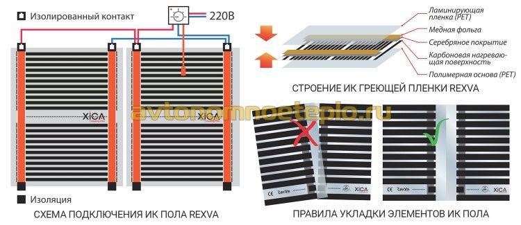 схема подсоединения инфракрасного пола марки RexVa
