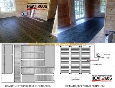 схема раскладки и подсоединения инфракрасной пленки марки Heat Plus