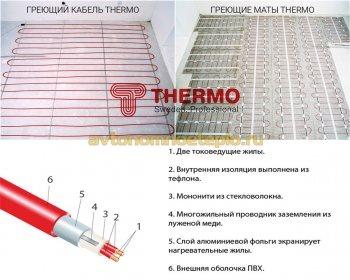 строение греющего кабеля Thermo