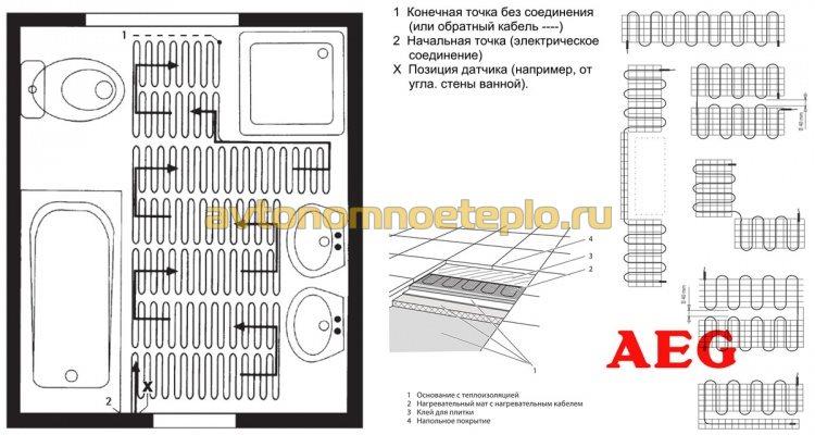 схема правильной раскладке кабельных матов AEG