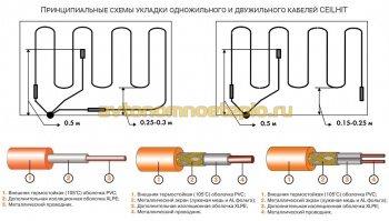 строение одно и двухжильного кабеля Ceilhit и схема подключения