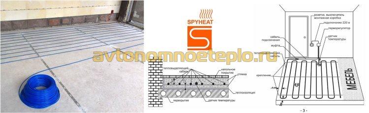укладка кабеля SpyHeat