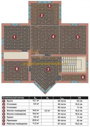 схема правильной длины контуров водяного пола в загородном доме