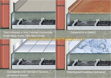 слои подпольного отопления Керми с разными видами напольного покрытия