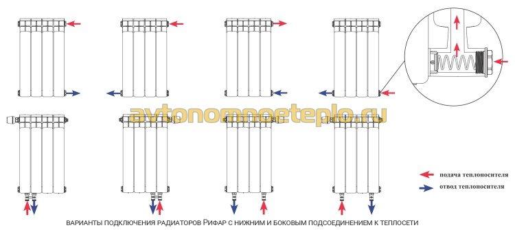 схема различных типов подсоединения радиаторов Rifar к теплосети