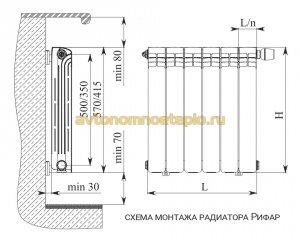 схема правильной установки батареи Рифар на стену