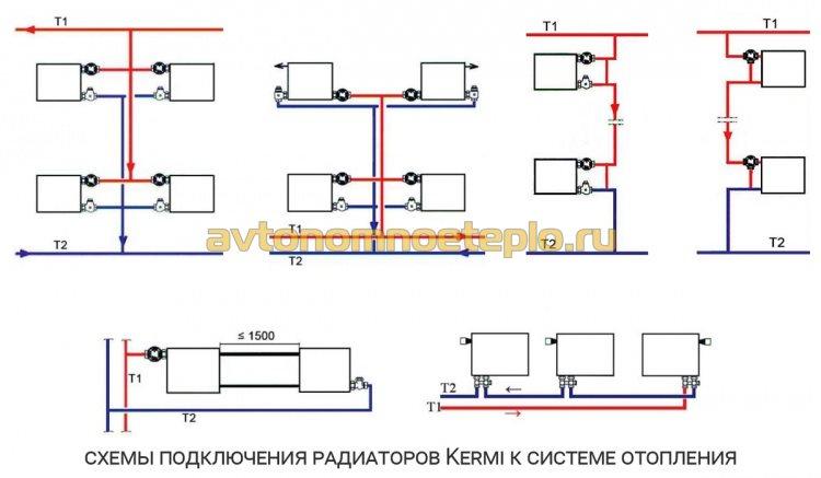 схема правильного подсоединения приборов обогрева Kermi к сети отопления