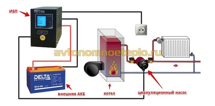 схема подключения ИБП к насосу системы отопления