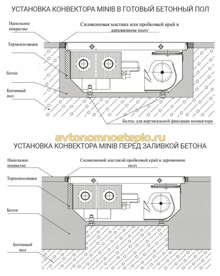 схема правильной установки конвекторов марки Minib до и после заливки стяжки