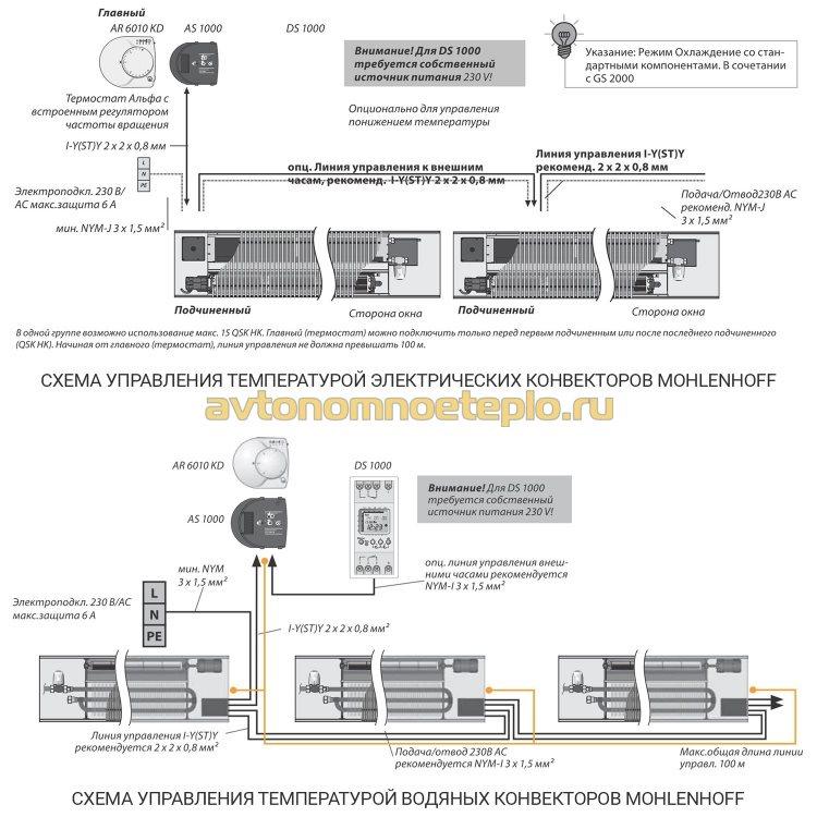 схема подключения электрических и водяных конвекторов марки Mohlenhoff