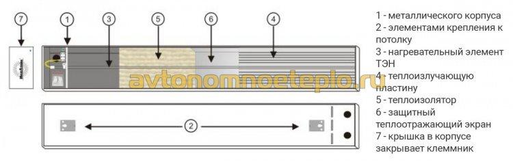 конструкция обогревателя ИкоЛайн ИКО